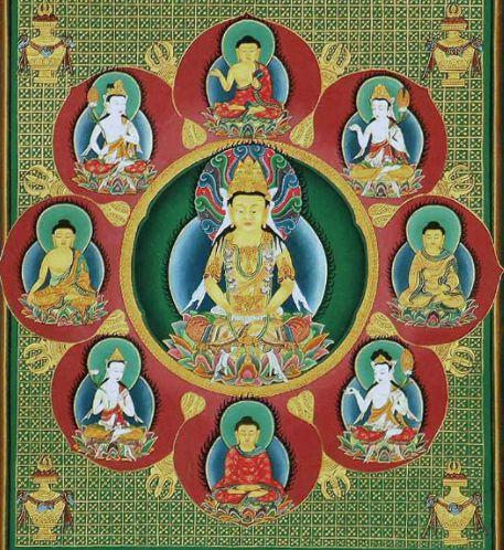 東寺曼荼羅
